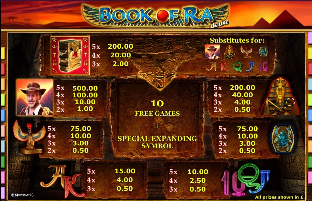 Book of Ra Deluxe Slot Paytable