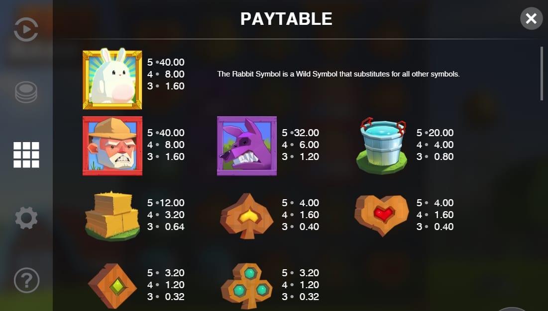 Fat Rabbit Slot Paytable