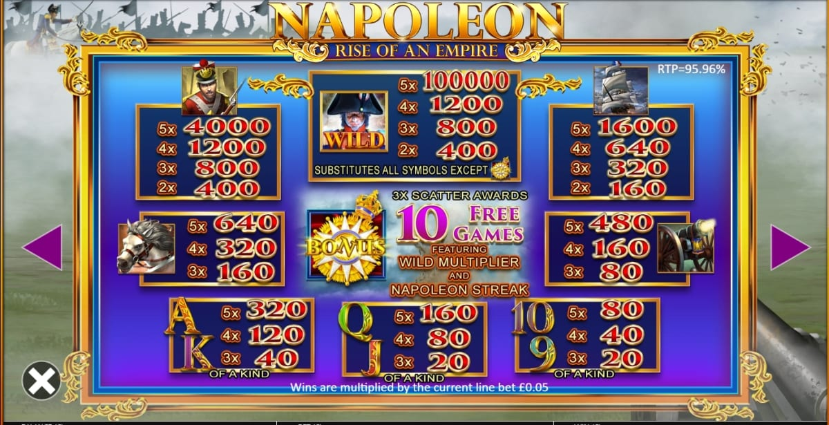 Napoleon Rise Of An Empire Slot Paytable