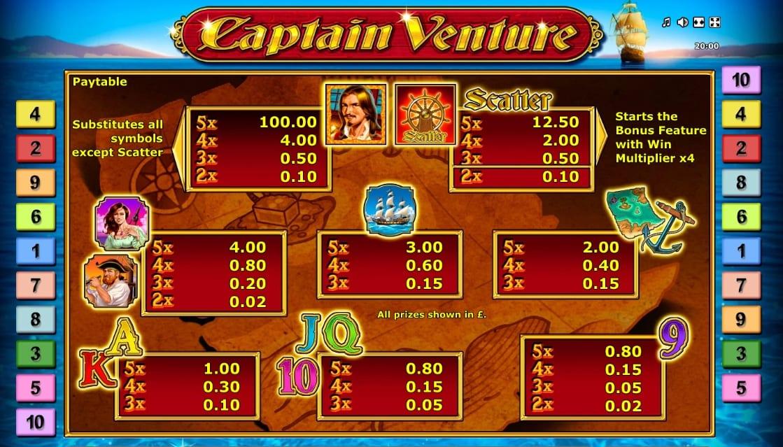 Captain Venture Slot Paytable