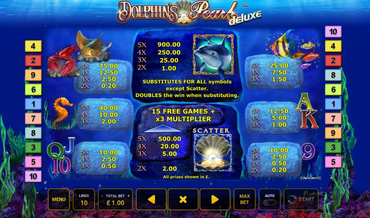 Dolphins Pearl Slot Paytable