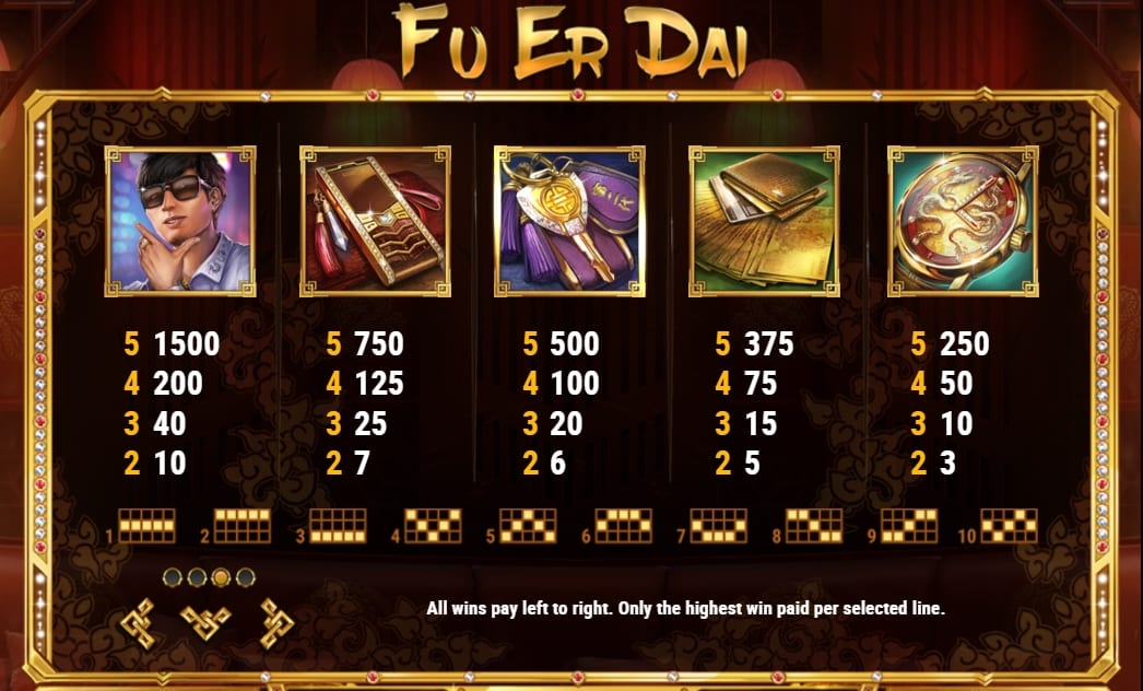 Fu Er Dai Slot Paytable