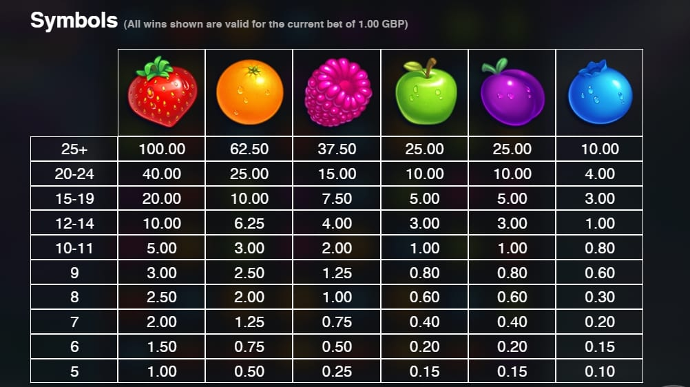 Jammin Jars Slot Paytable