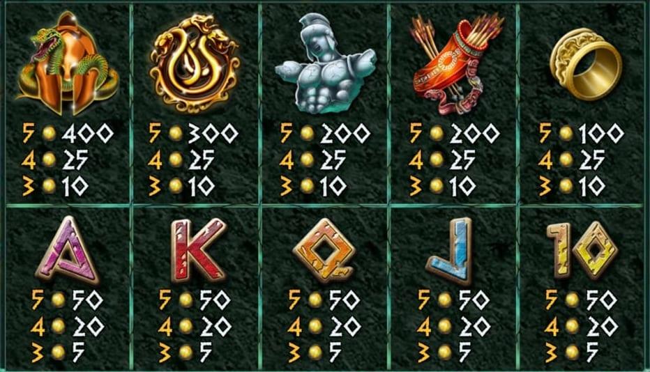 Medusa 2 Slot Pay Table