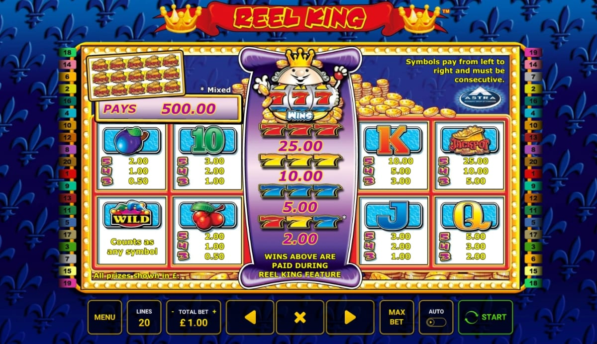 Reel King Slot Pay Table