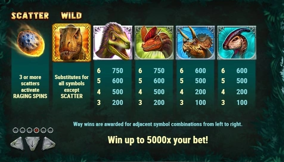 Raging Rex Slot Pay Table