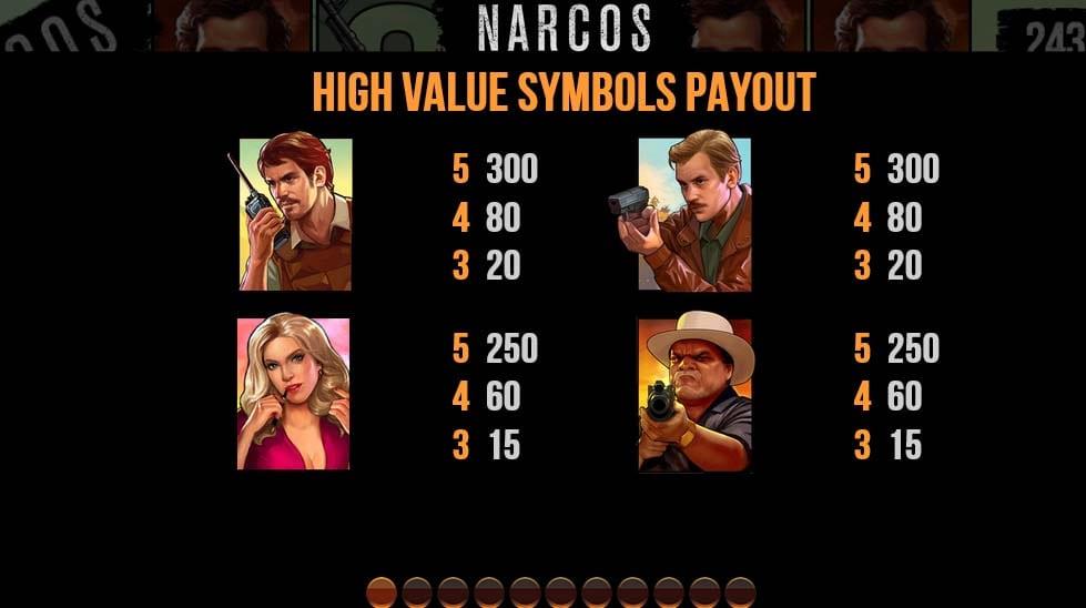 Narcos Slot Review
