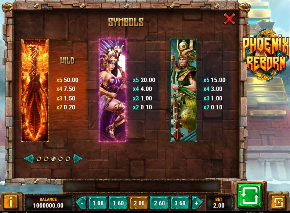 Phoenix Reborn Slot Paytable