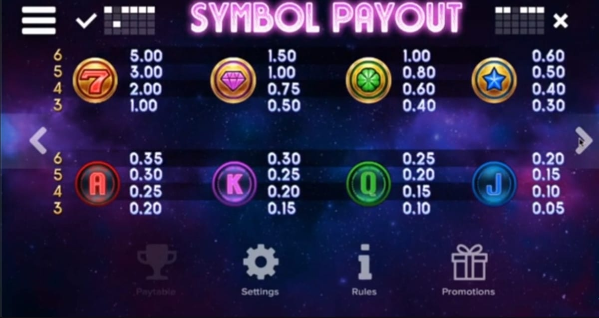 IO Slot Pay Table