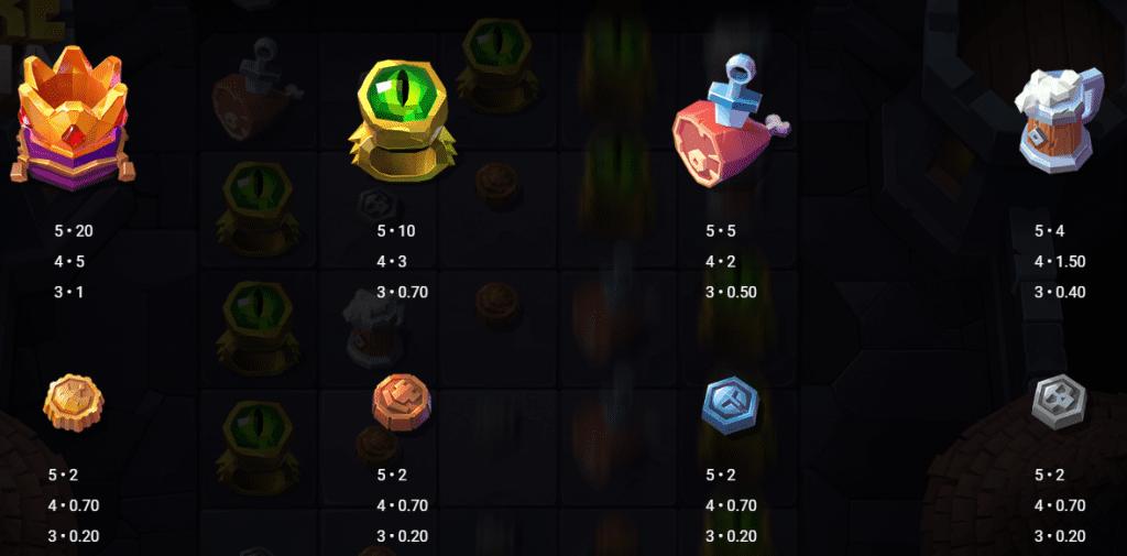 Snake Arena Slot Paytable