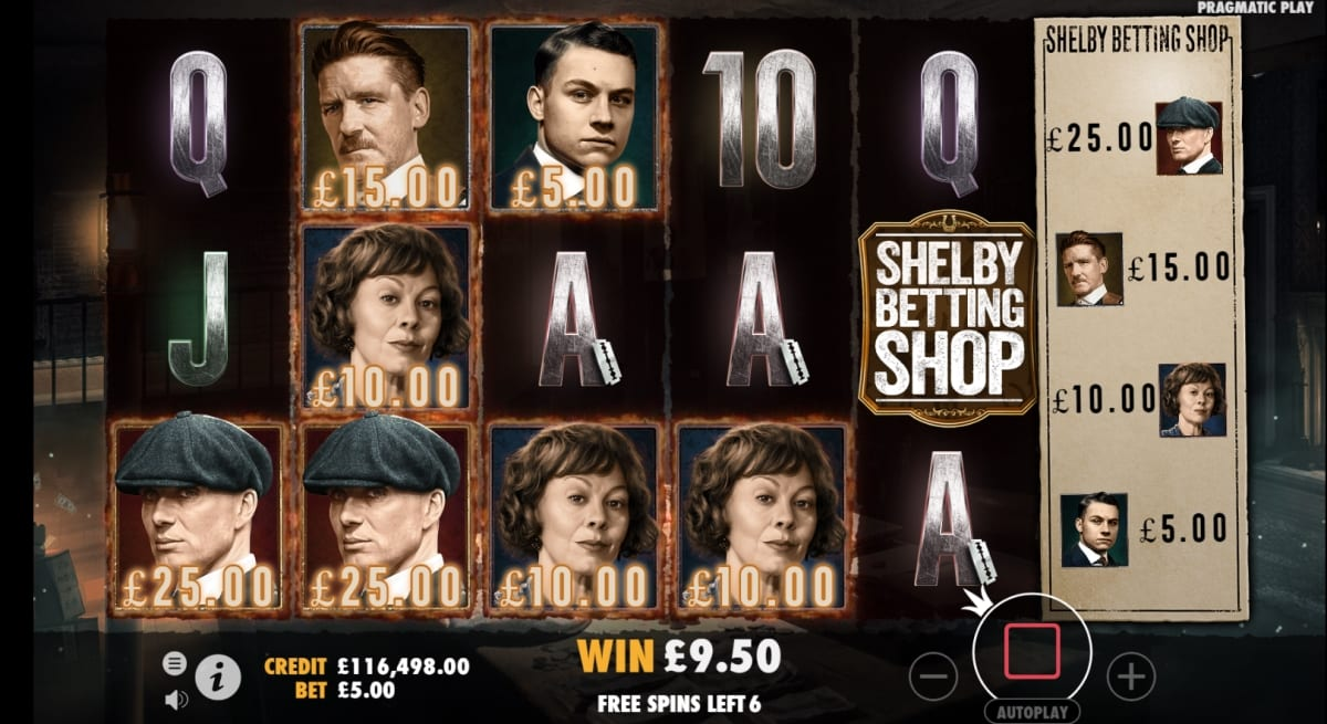 Peaky Blinders Slot Free Spins