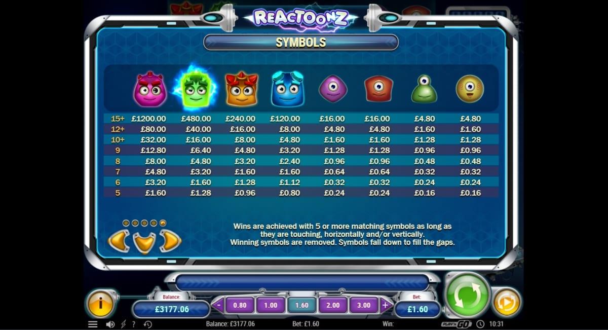 Reactoonz Slot Paytable