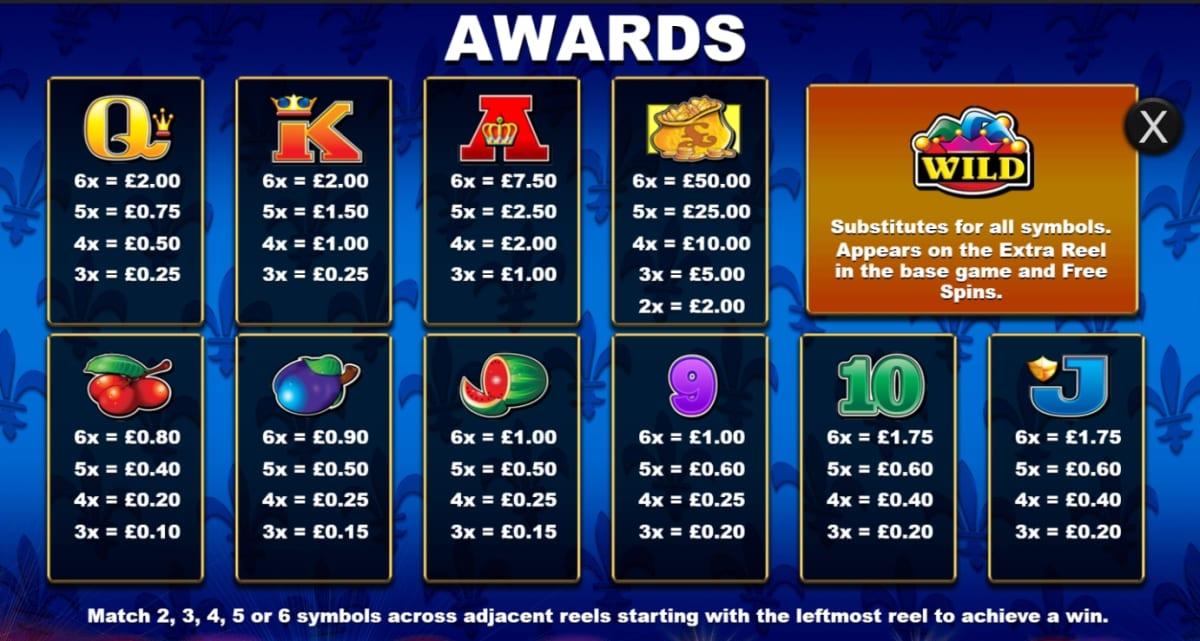 Reel King Megaways Slot Paytable