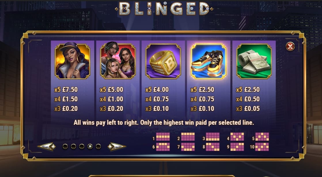 Blinged Slot Paytable