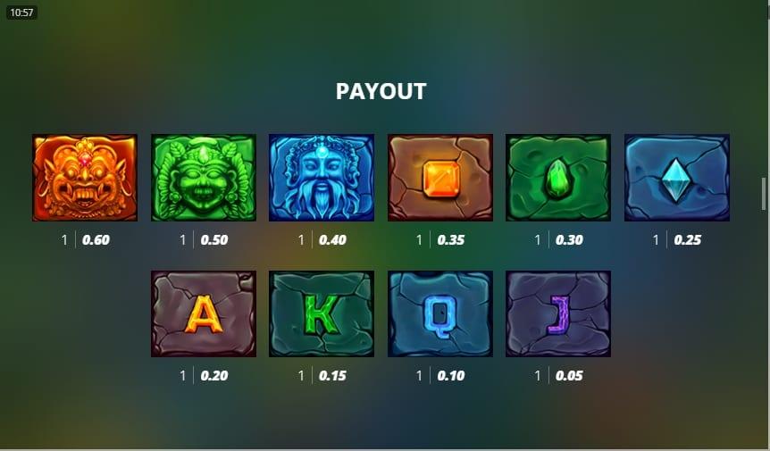 Monkeys Gold xPays Slot Paytable