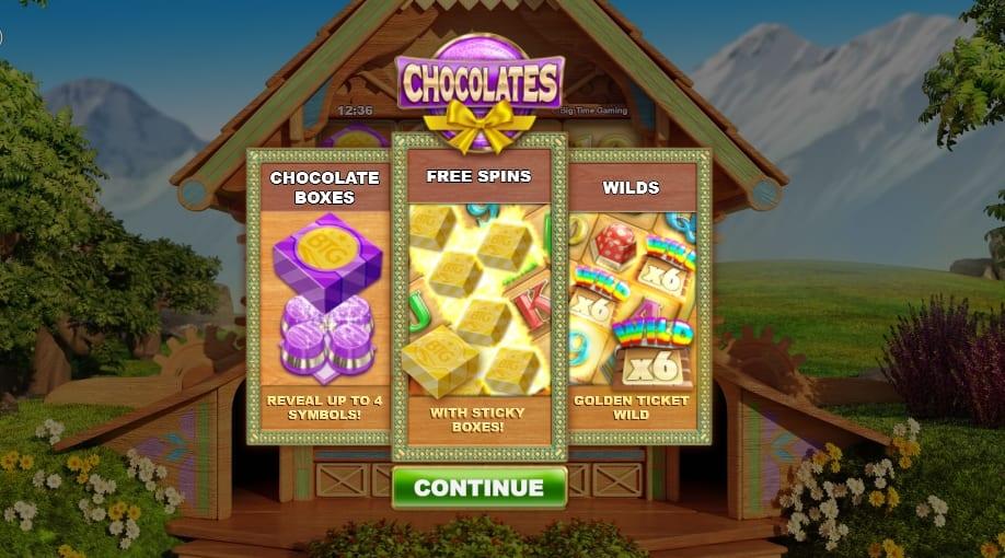 Chocolates Slot Paytable