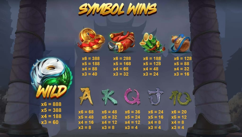 Clash of the Beasts Slot Paytable