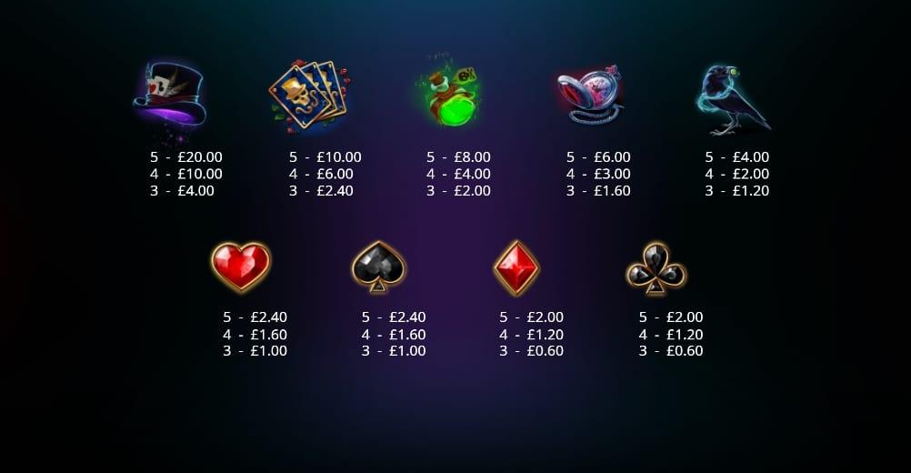 Phantasmic Fortunes Slot Paytable