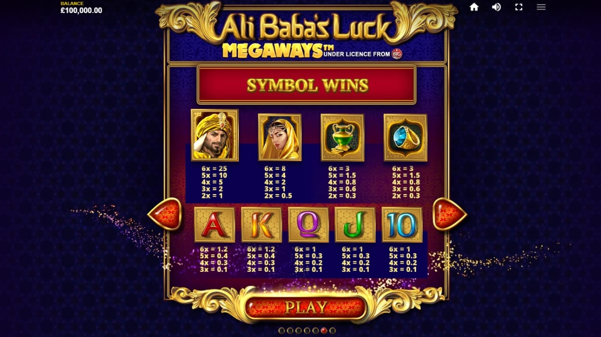 Ali Babas Luck Megaways Slot Paytable