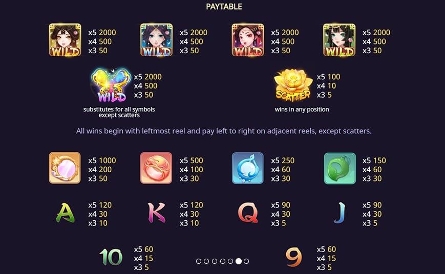 Elemental Princess Slot Paytable