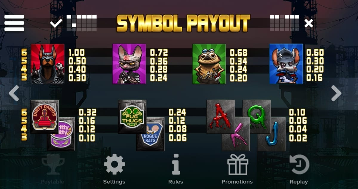 Nitropolis Slot Paytable