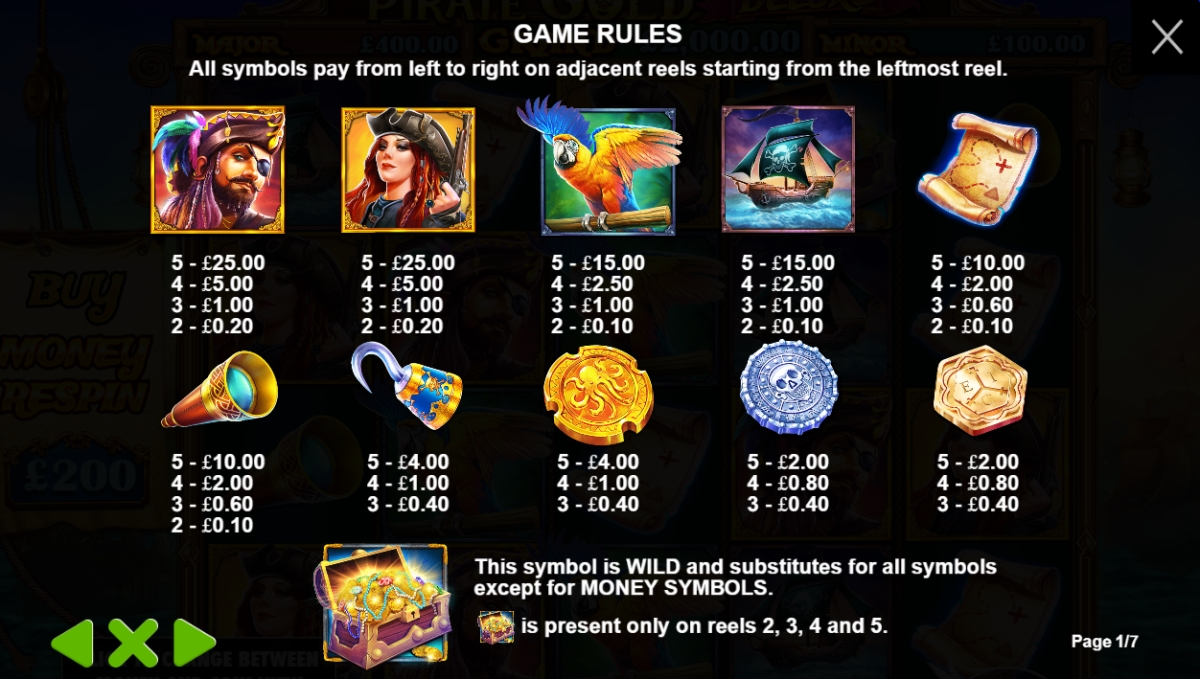 Pirate Gold Deluxe Slot Paytable
