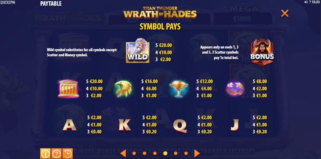 Titan Thunder Wrath of Hades Slot Paytable