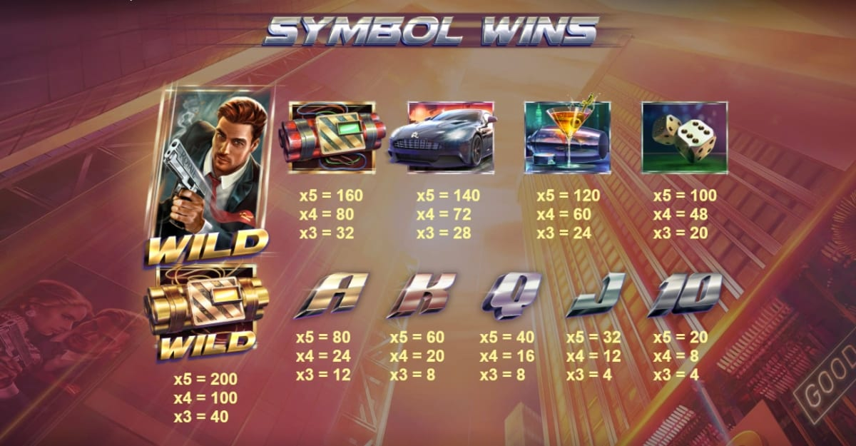 Agent Royale Slot Paytable