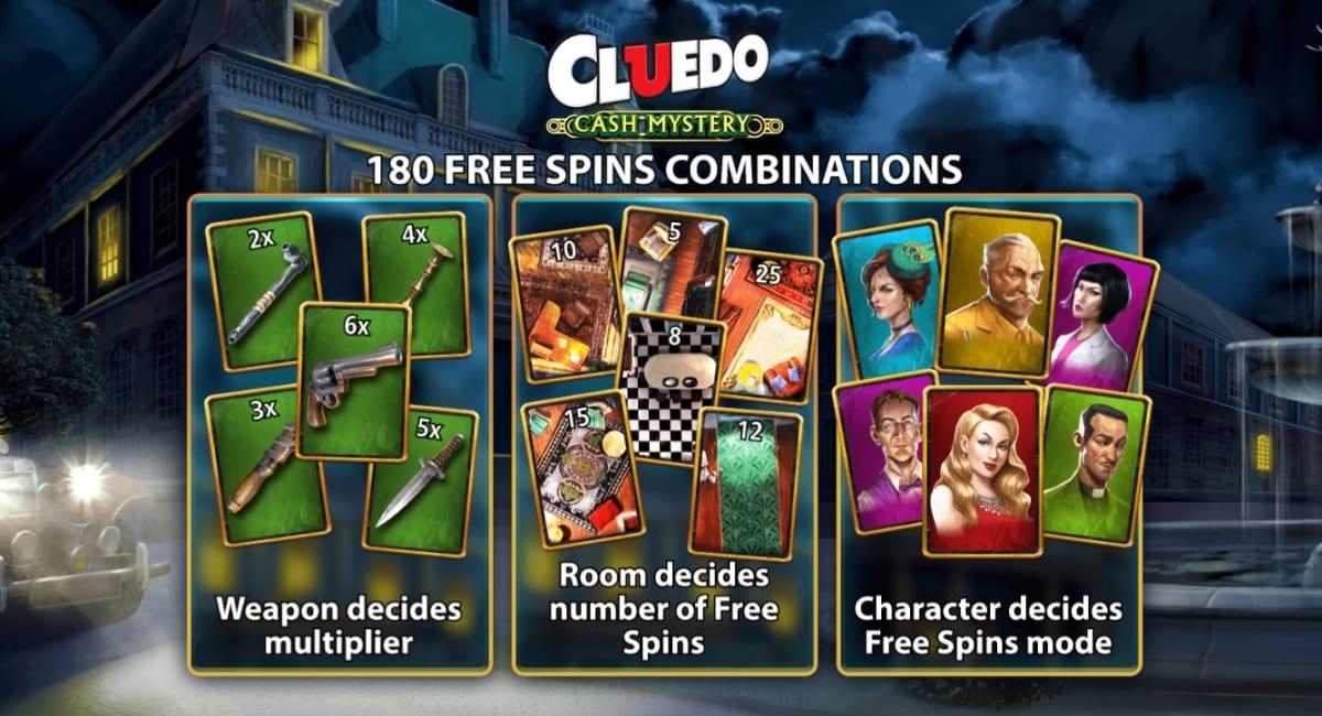 Cluedo Cash Mystery Slot Paytable