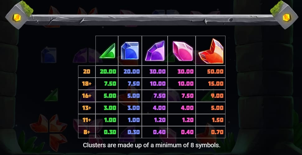 Kluster Krystals Megaclusters Slot Paytable