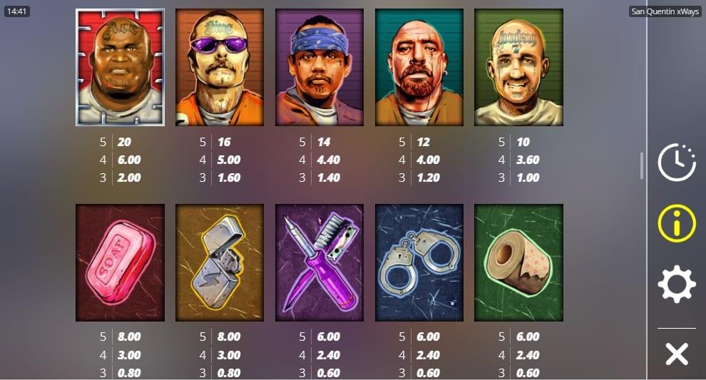 San Quentin xWays Slot Paytable