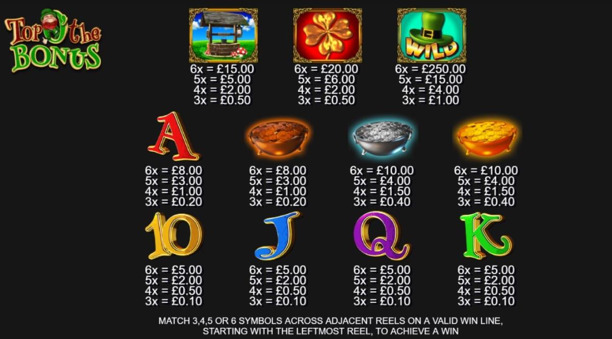 Top O' the Bonus Slot Paytable